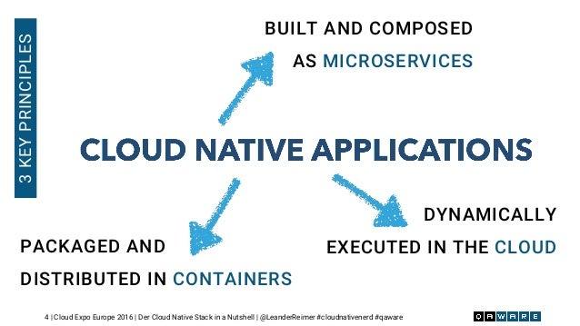| Cloud Expo Europe 2016 | Der Cloud Native Stack in a Nutshell | @LeanderReimer #cloudnativenerd #qaware BUILT AND COMPOS...