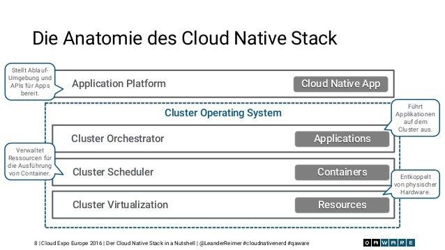 | Cloud Expo Europe 2016 | Der Cloud Native Stack in a Nutshell | @LeanderReimer #cloudnativenerd #qaware Die Anatomie des...