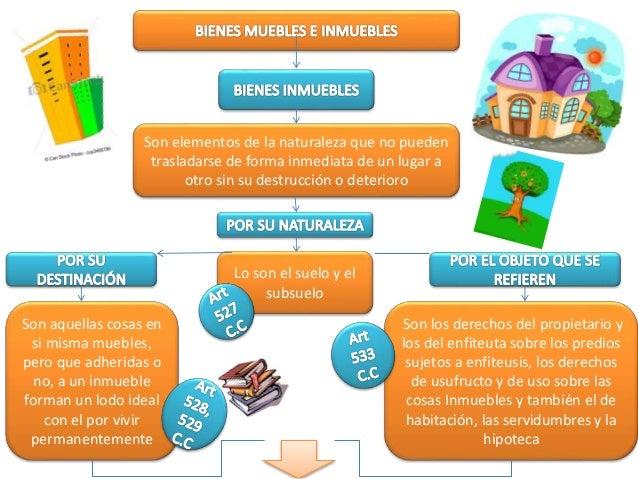 Derecho Civil bienes Muebles e Inmuebles