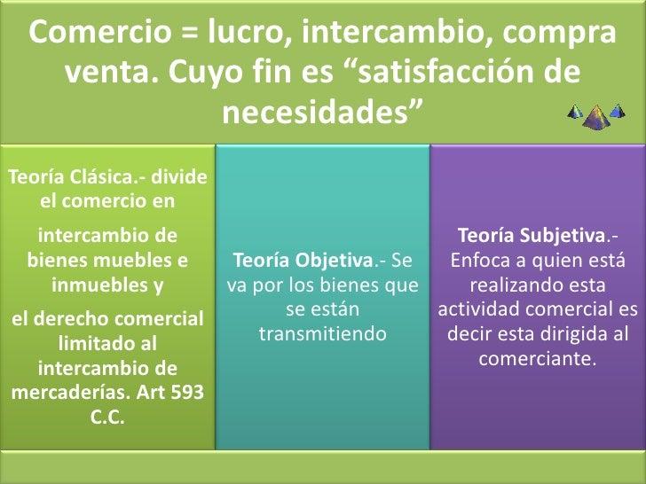 """Comercio = lucro, intercambio, compra    venta. Cuyo fin es """"satisfacción de              necesidades""""Teoría Clásica.- div..."""