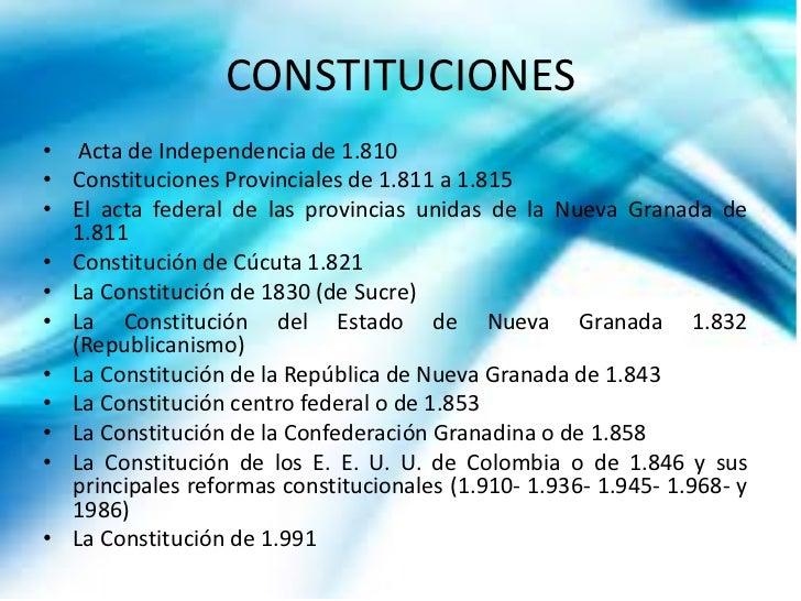Derecho constitucional Slide 3