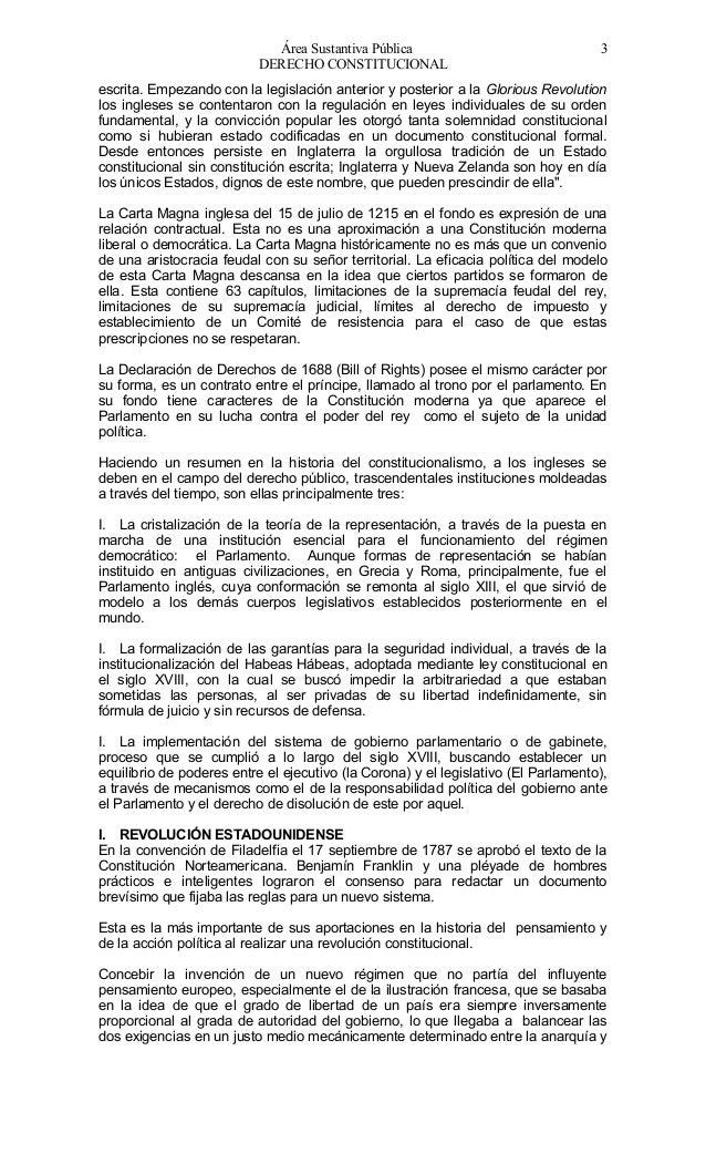 PRONTUARIO DERECHO CONSTITUCIONAL
