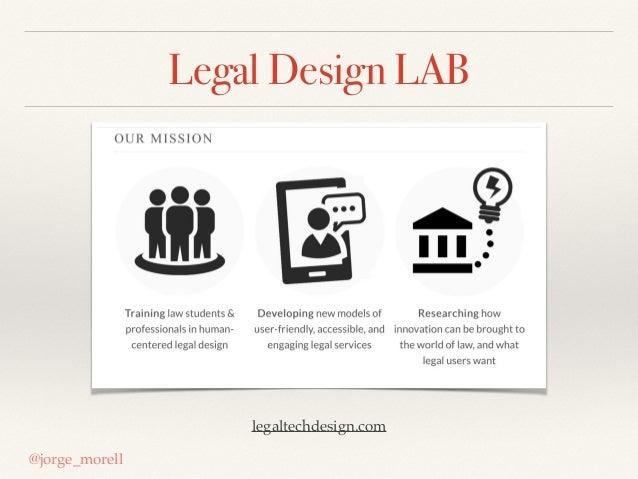 Legal Design LAB @jorge_morell legaltechdesign.com