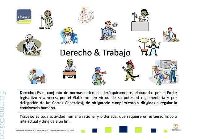 Derecho & Trabajo  formapaco formapaco  Derecho: Es el conjunto de normas ordenadas jerárquicamente, elaboradas por el Pod...