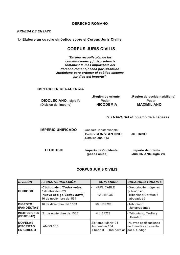 DERECHO ROMANO  PRUEBA DE ENSAYO  1.- Elabore un cuadro sinòptico sobre el Corpus Juris Civilis.                          ...