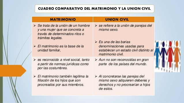Matrimonio Catolico Y Civil : El matrimonio y la unión civil
