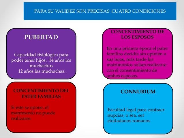 Derecho Romano Matrimonio Sine Connubio : Derecho romano
