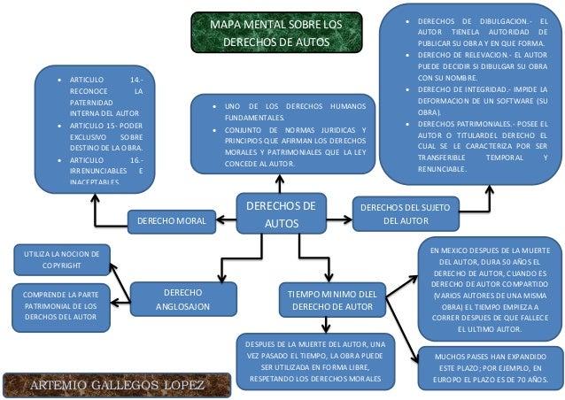  UNO DE LOS DERECHOS HUMANOS FUNDAMENTALES.  CONJUNTO DE NORMAS JURIDICAS Y PRINCIPIOS QUE AFIRMAN LOS DERECHOS MORALES ...