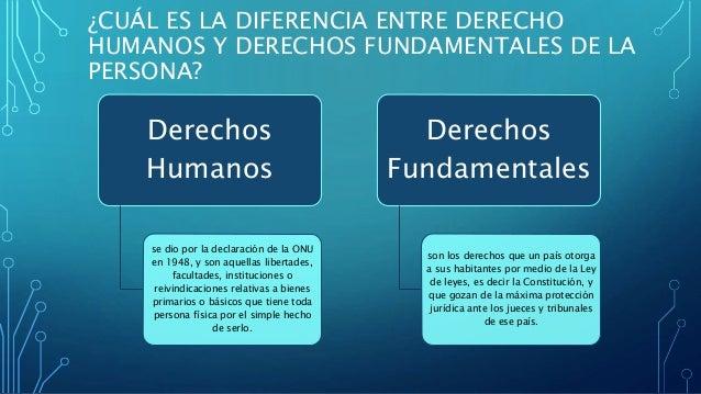 Articulo 2 dela constitucion mexicana yahoo dating 4