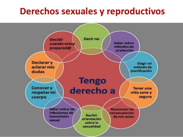 Derechos sexuale y reproductivos en bolivia
