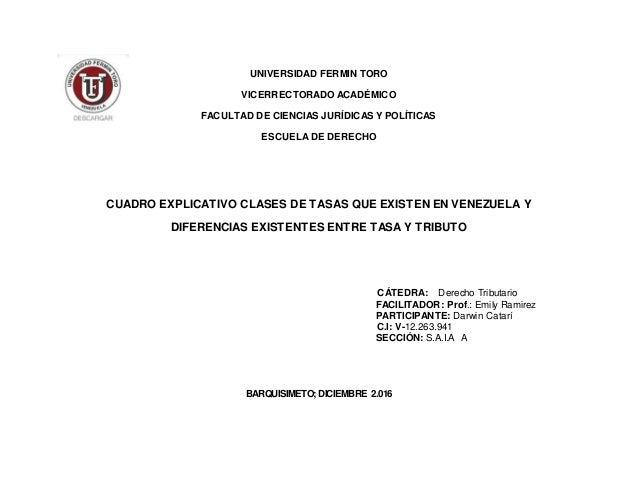 UNIVERSIDAD FERMIN TORO VICERRECTORADO ACADÉMICO FACULTAD DE CIENCIAS JURÍDICAS Y POLÍTICAS ESCUELA DE DERECHO CUADRO EXPL...