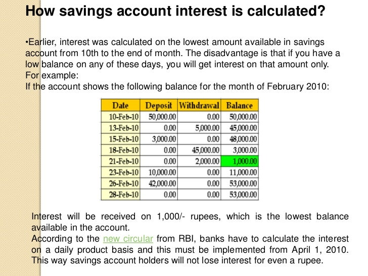 calculate daily interest