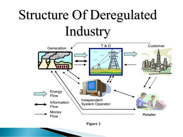 a discussion of the deregulation of the electrical industry 3 for a detailed discussion on the structure and organization of research  this  illustrates that the changes in the electric utility industry r&d.
