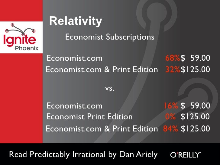 Relativity                Economist Subscriptions  Phoenix            Economist.com                 68%$ 59.00            ...