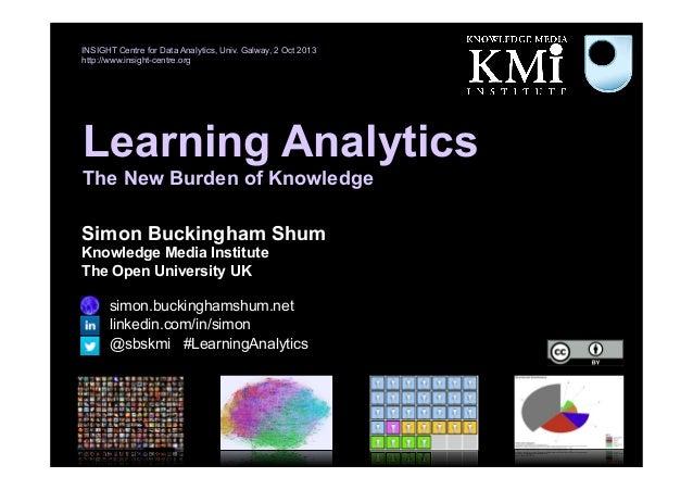 Learning Analytics The New Burden of Knowledge Simon Buckingham Shum Knowledge Media Institute The Open University UK http...