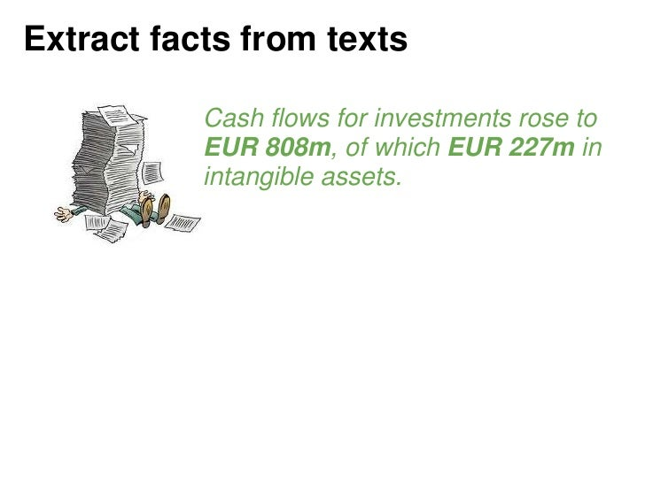 Extract facts from texts<br />Cash flows for investments rose to EUR 808m, of which EUR 227m in intangible assets. <br />