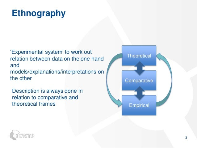 is ethnography a suitable method for Ethnography, while widely regarded as a research methodology, is also  so  applying it to agile market research can take a good chunk of the.