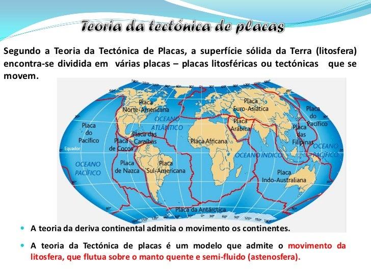  Placa Oceânica – Placa continental