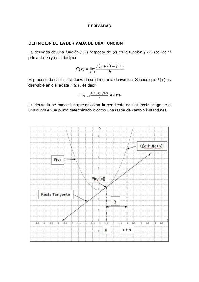 DERIVADAS DEFINICION DE LA DERIVADA DE UNA FUNCION La derivada de una función ݂ሺݔሻ respecto de (x) es la función ݂´ሺݔሻ...