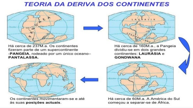 Resultado de imagem para deriva continental alfred wegener