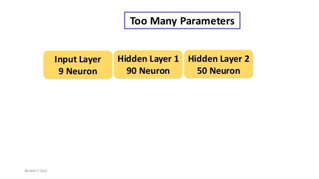 Hidden Layer 1 90 Neuron Input Layer 9 Neuron Hidden Layer 2 50 Neuron Too Many Parameters Ahmed F. Gad