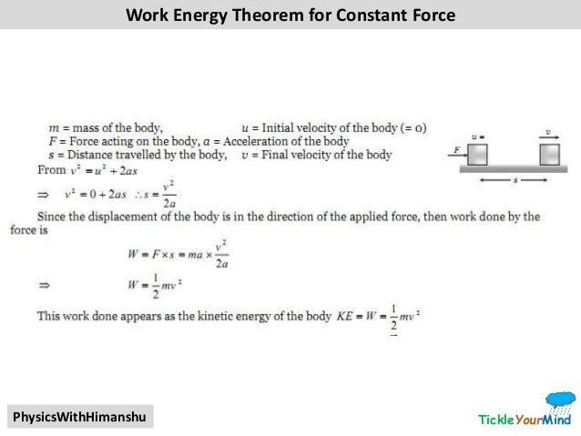 CBSE 11 Physics Derivations