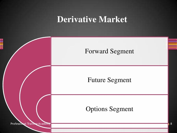 Option trading tutorial in india