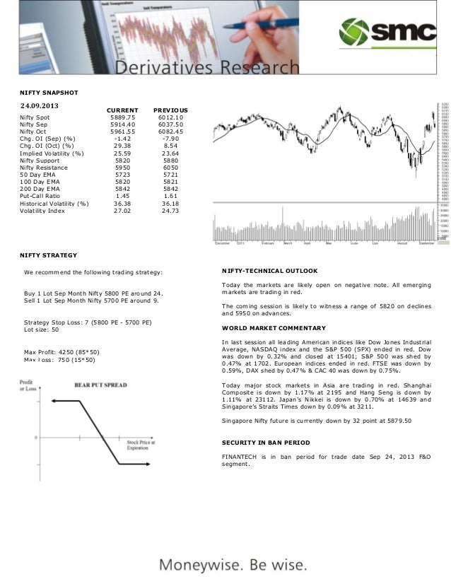 NIFTY SNAPSHOT CURRENT PREVIOUS Nifty Spot 5889.75 6012.10 Nifty Sep 5914.40 6037.50 Nifty Oct 5961.55 6082.45 Chg. OI (Se...