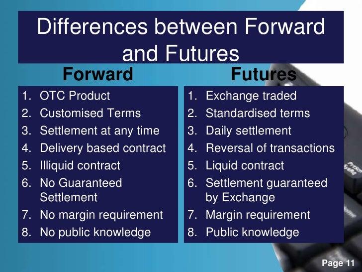 Exchange traded options margin requirements