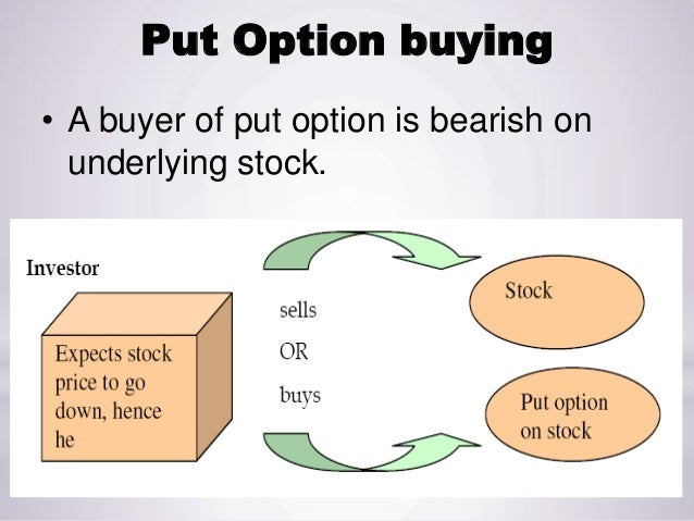 Stock options put vs call
