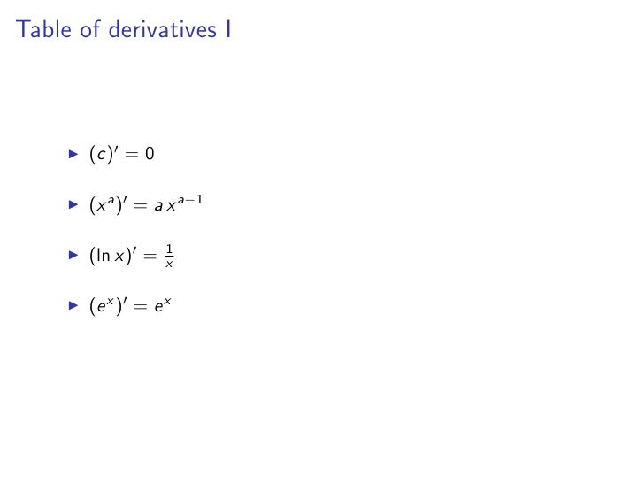 Derivatives table for Table of derivatives