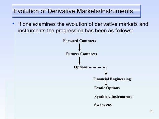 Derivatives in Islamic Finance - an overview