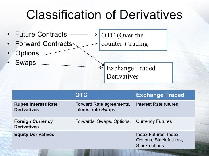 Exchange traded options vs otc options