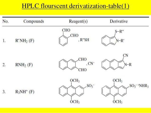 HPLC UV-Vis derivatization-table(2) cont.