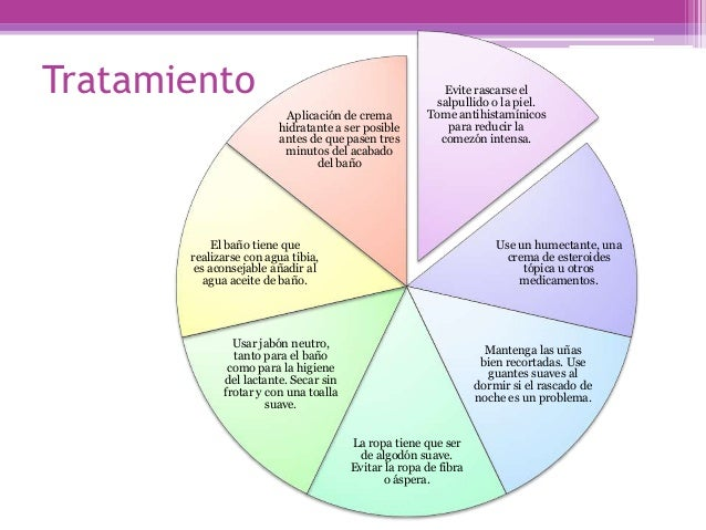 Atopichesky la dermatitis a gv a la mamá
