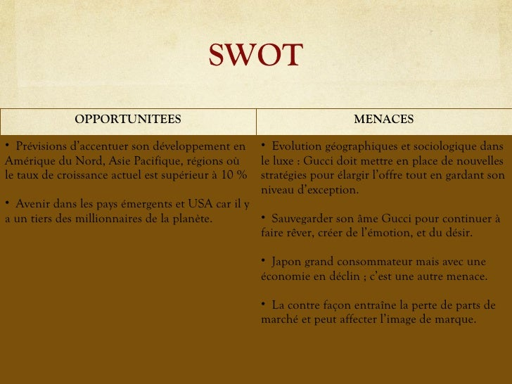 tom ford swot A rundown of the strengths, weaknesses, opportunities and threats, or swot analysis of ford to help you better understand ford and the automotive market.