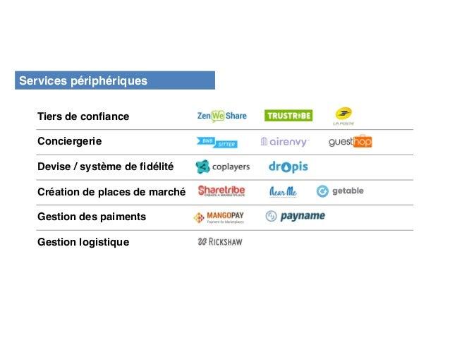 Modèles de revenus  Abonnement  A l'usage  Commission  Freemium  E-Commerce  Publicité  Données perso  Gratuit / Donation