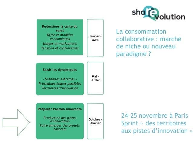 25  Des Territoires aux pistes d'innovation  les 24 & 25 novembre à Paris  • Vers des objets conçus pour être partagés  • ...