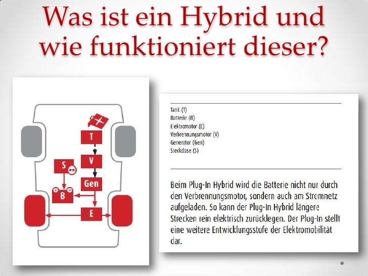 der plug in hybrid2