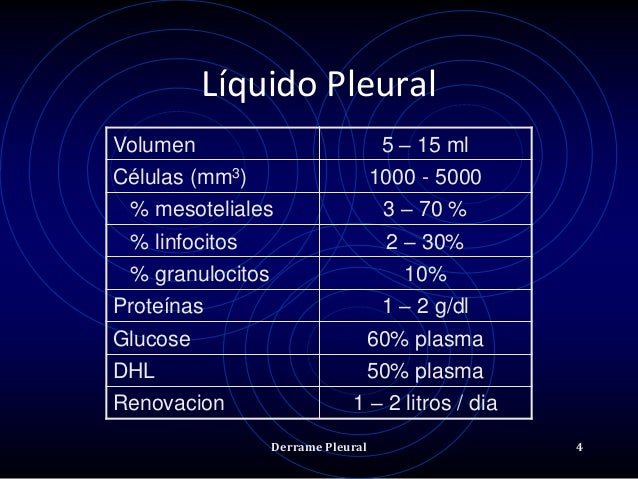 Líquido Pleural Derrame Pleural 4 Volumen 5 – 15 ml Células (mm3) 1000 - 5000 % mesoteliales 3 – 70 % % linfocitos 2 – 30%...