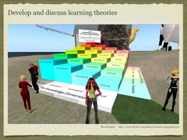 Develop and discuss learning theories                               Bex Ferriday   http://www.flickr.com/photos/fezzette/3...
