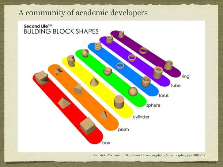 A community of academic developers                   Annabeth Robinson   http://www.flickr.com/photos/annamorphic/34468880...