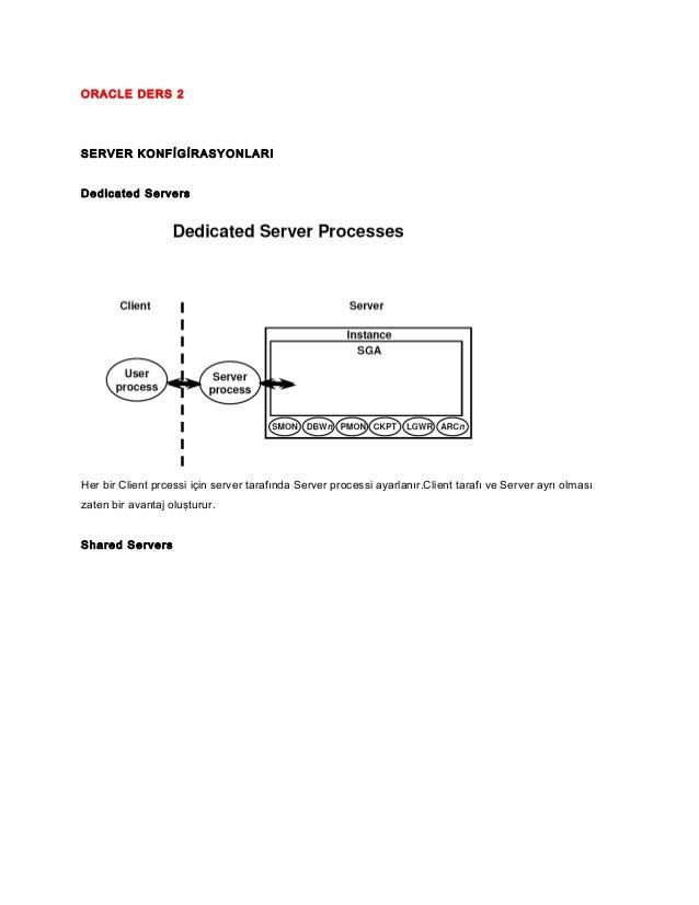 ORACLE DERS 2SERVER KONFİGİRASYONLARIDedicated ServersHer bir Client prcessi için server tarafında Server processi ayarlan...