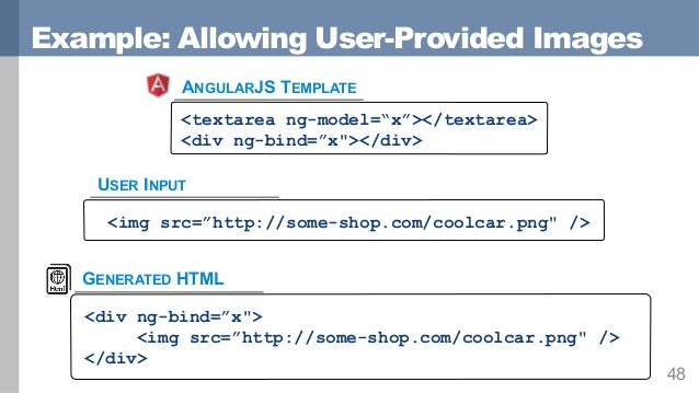 Securing your AngularJS Application