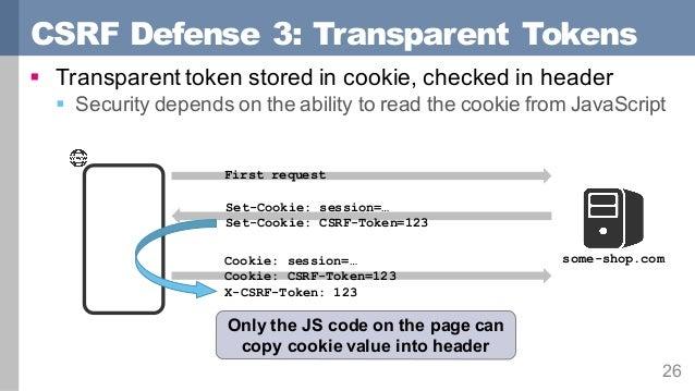 Yii change csrf token name : Bitcoin visa card singapore
