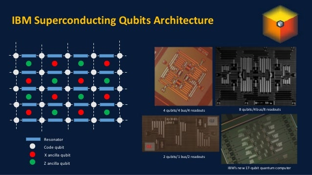 Des2017 quantum computing_final