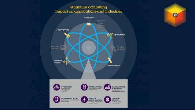 Des2017 quantum computing_final