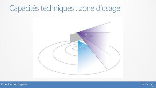 Capacités techniques : zone d'usageKinect en entreprise