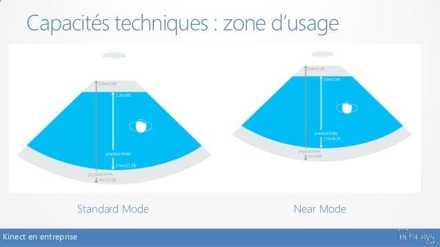 Capacités techniques : zone d'usage                   Standard Mode   Near ModeKinect en entreprise