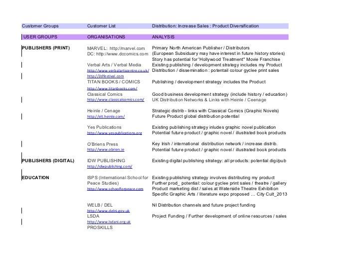 Customer Groups        Customer ListUSER GROUPS            ORGANISATIONSPUBLISHERS (PRINT)     MARVEL: http://marvel.com  ...